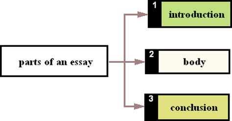 Purpose of writing an argumentative essay